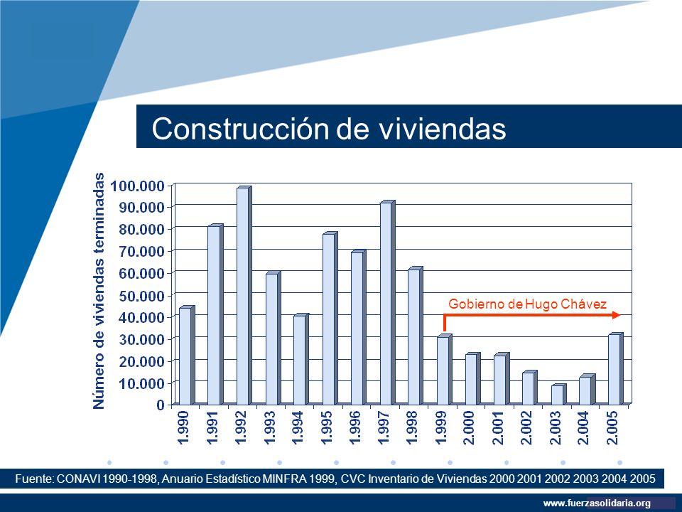 Company LOGO www.company.com Construcción de viviendas www.fuerzasolidaria.org Fuente: CONAVI 1990-1998, Anuario Estadístico MINFRA 1999, CVC Inventar