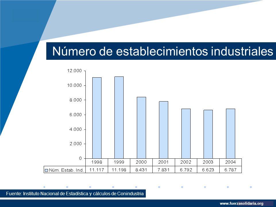 Company LOGO www.company.com Número de establecimientos industriales www.fuerzasolidaria.org Fuente: Instituto Nacional de Estadística y cálculos de C