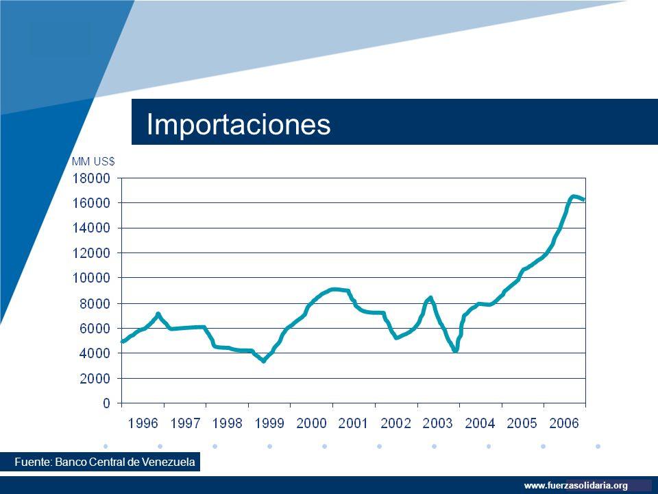 Company LOGO www.company.com Importaciones www.fuerzasolidaria.org Fuente: Banco Central de Venezuela MM US$
