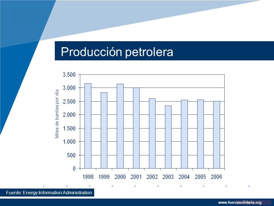 Company LOGO www.company.com Producción petrolera www.fuerzasolidaria.org Fuente: Energy Information Administration Miles de barriles por día