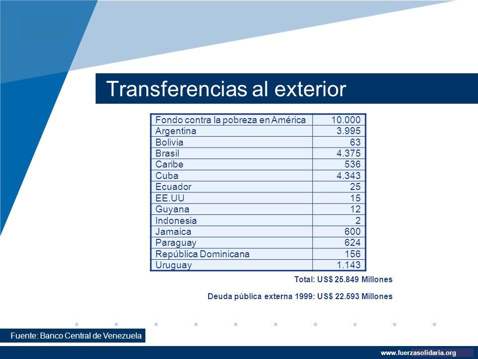 Company LOGO www.company.comwww.fuerzasolidaria.org Fuente: Banco Central de Venezuela Fondo contra la pobreza en América10.000 Argentina3.995 Bolivia