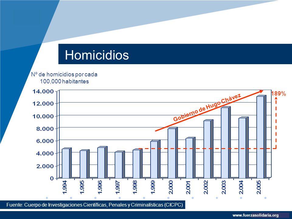 Company LOGO www.company.com Homicidios www.fuerzasolidaria.org Fuente: Cuerpo de Investigaciones Científicas, Penales y Criminalísticas (CICPC) Gobie
