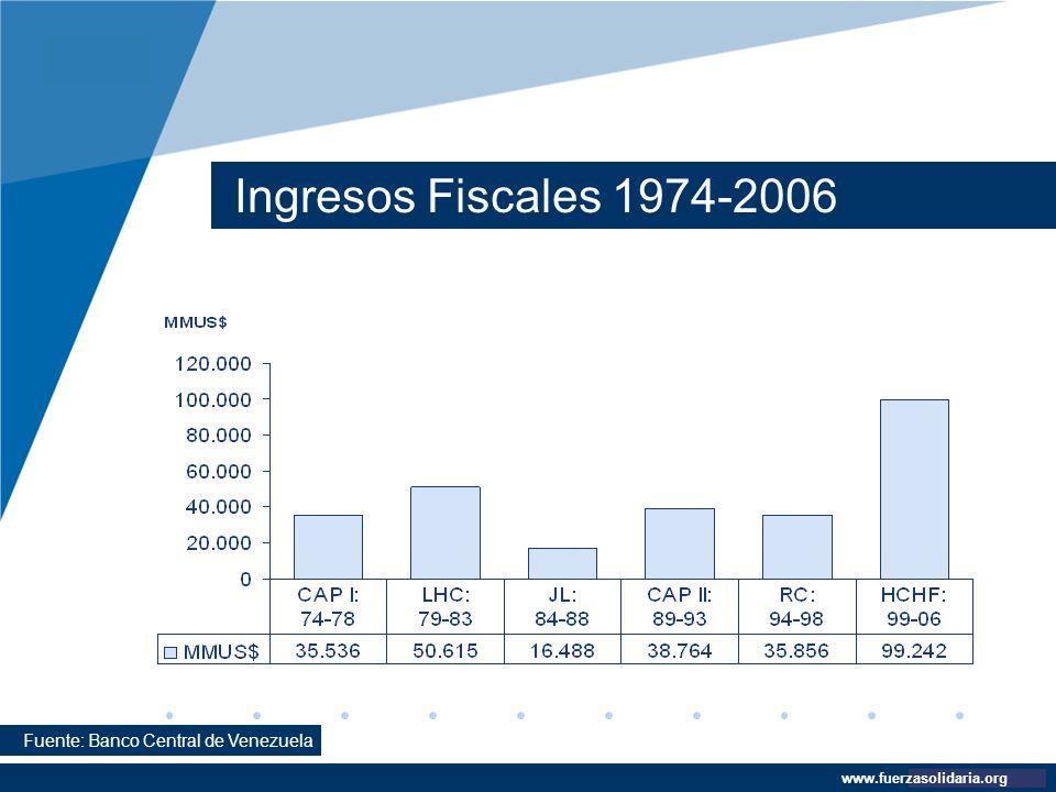 Company LOGO www.company.com Ingresos Fiscales 1974-2006 www.fuerzasolidaria.org Fuente: Banco Central de Venezuela