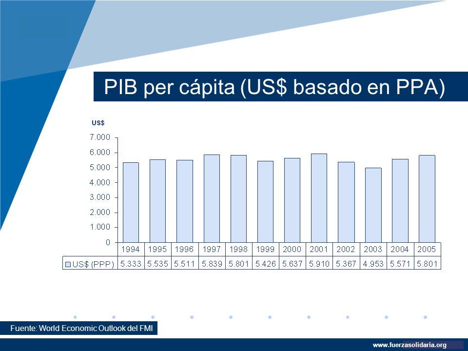 Company LOGO www.company.com Deuda Pública www.fuerzasolidaria.org Fuente: Ministerio de Finanzas