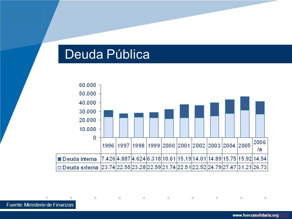 Company LOGO www.company.com Inversión extranjera www.fuerzasolidaria.org Fuente: Banco Central de Venezuela