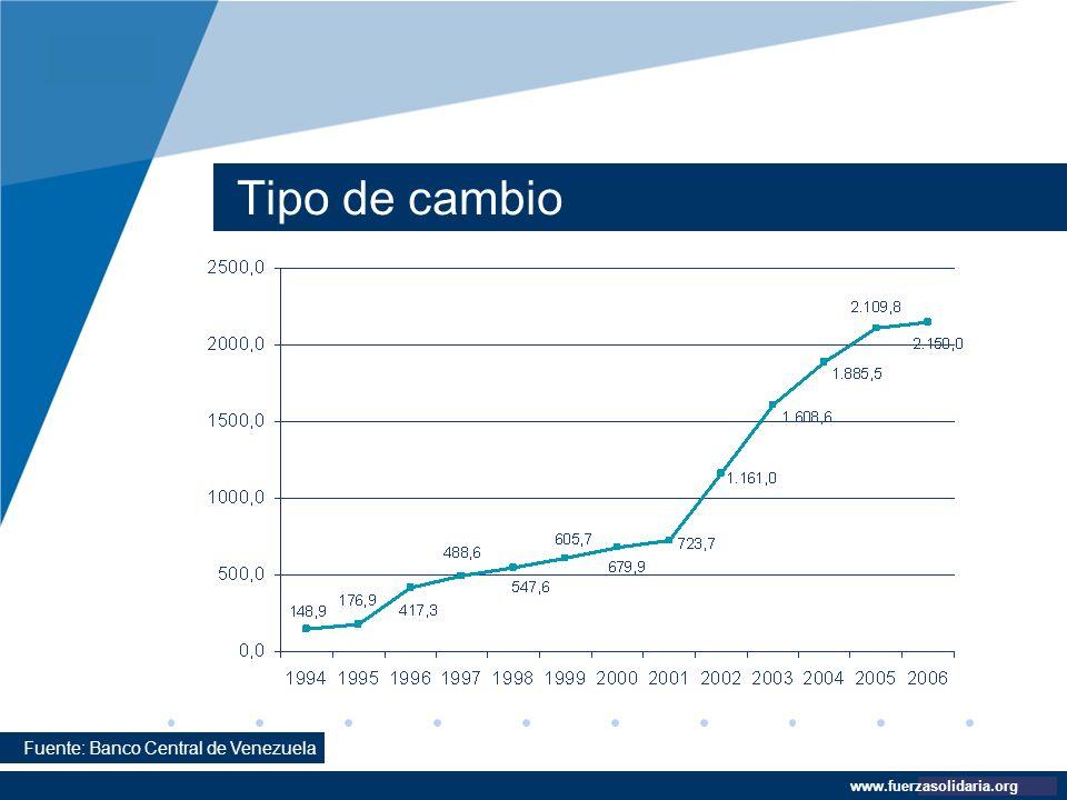Company LOGO www.company.com Tipo de cambio www.fuerzasolidaria.org Fuente: Banco Central de Venezuela