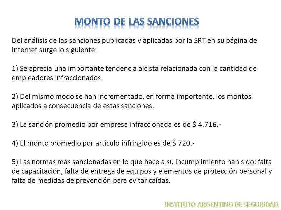 17 Del análisis de las sanciones publicadas y aplicadas por la SRT en su página de Internet surge lo siguiente: 1) Se aprecia una importante tendencia