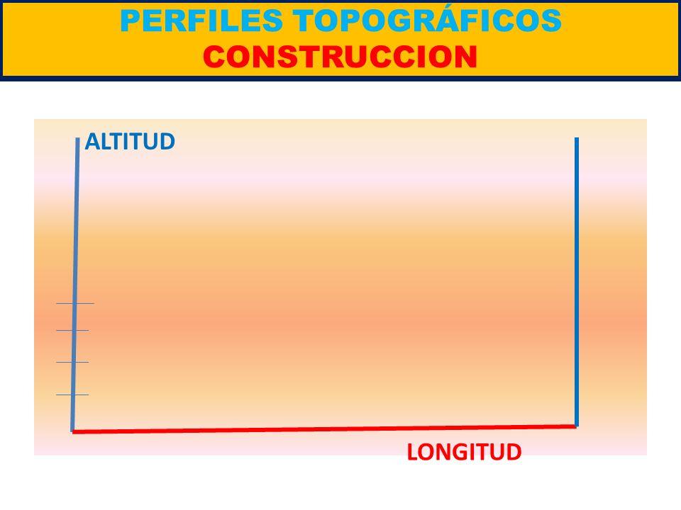 ALTITUD LONGITUD PERFILES TOPOGRÁFICOS CONSTRUCCION