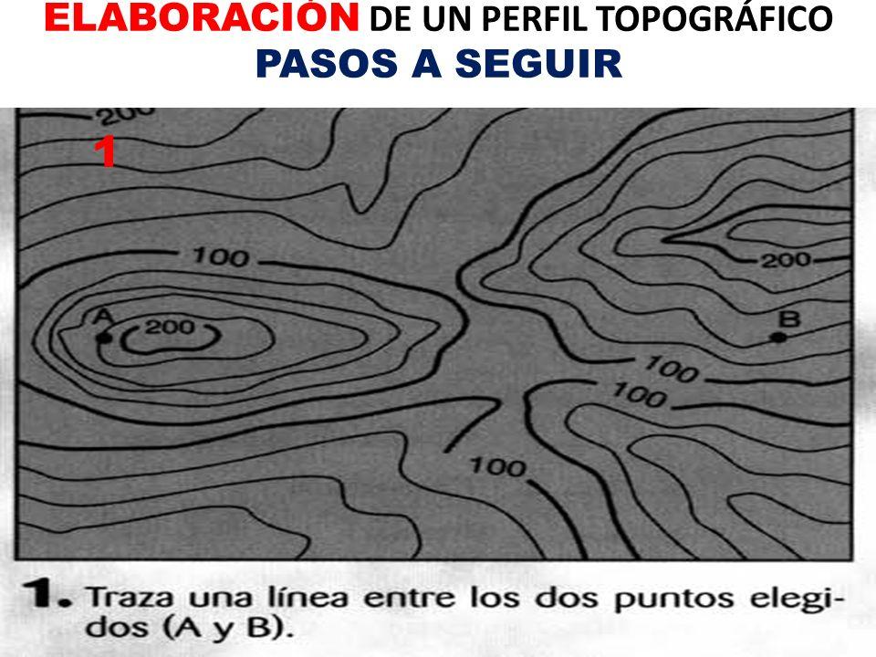 ELABORACIÓN DE UN PERFIL TOPOGRÁFICO PASOS A SEGUIR 1
