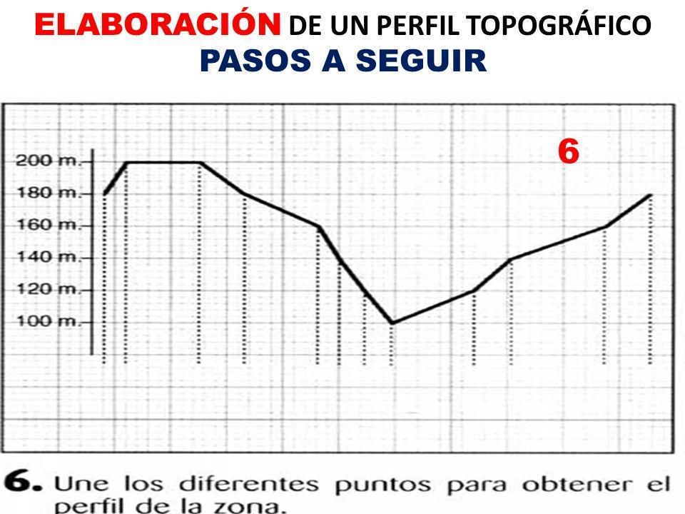 6 ELABORACIÓN DE UN PERFIL TOPOGRÁFICO PASOS A SEGUIR