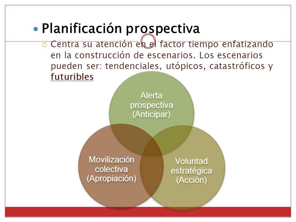 Planificación prospectiva Centra su atención en el factor tiempo enfatizando en la construcción de escenarios. Los escenarios pueden ser: tendenciales