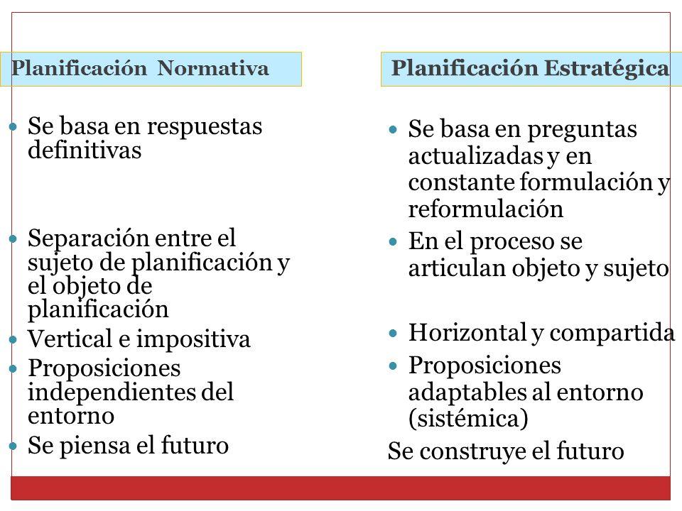 Planificación Normativa Planificación Estratégica Se basa en respuestas definitivas Separación entre el sujeto de planificación y el objeto de planifi