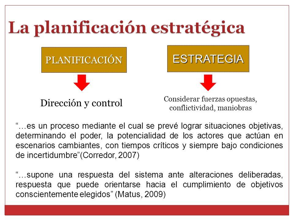 ESTRATEGIA PLANIFICACIÓN Dirección y control Considerar fuerzas opuestas, conflictividad, maniobras …es un proceso mediante el cual se prevé lograr si
