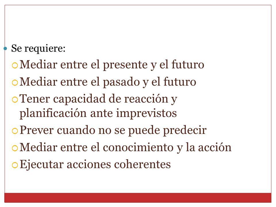 Se requiere: Mediar entre el presente y el futuro Mediar entre el pasado y el futuro Tener capacidad de reacción y planificación ante imprevistos Prev