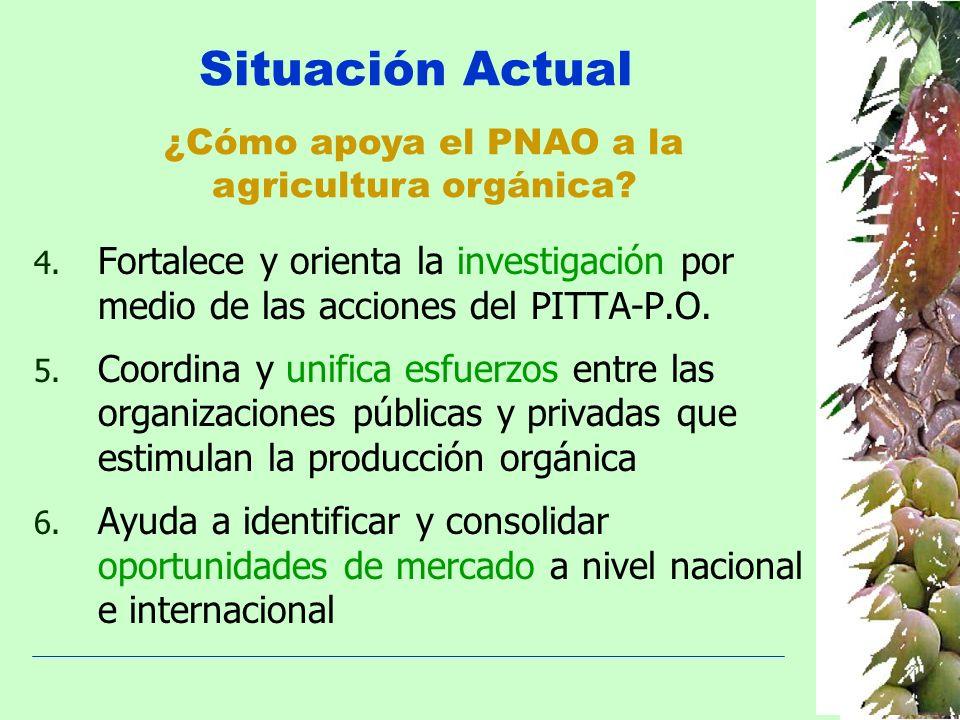 Situación Actual ¿Cómo apoya el PNAO a la agricultura orgánica? 4. Fortalece y orienta la investigación por medio de las acciones del PITTA-P.O. 5. Co