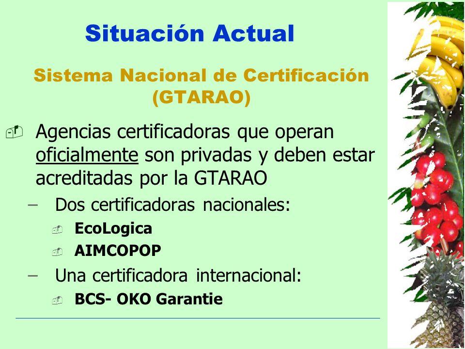 Situación Actual Sistema Nacional de Certificación (GTARAO) Agencias certificadoras que operan oficialmente son privadas y deben estar acreditadas por