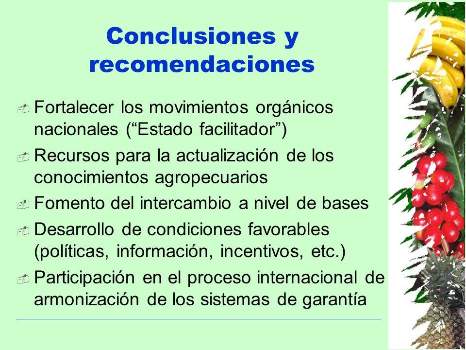 Fortalecer los movimientos orgánicos nacionales (Estado facilitador) Recursos para la actualización de los conocimientos agropecuarios Fomento del int