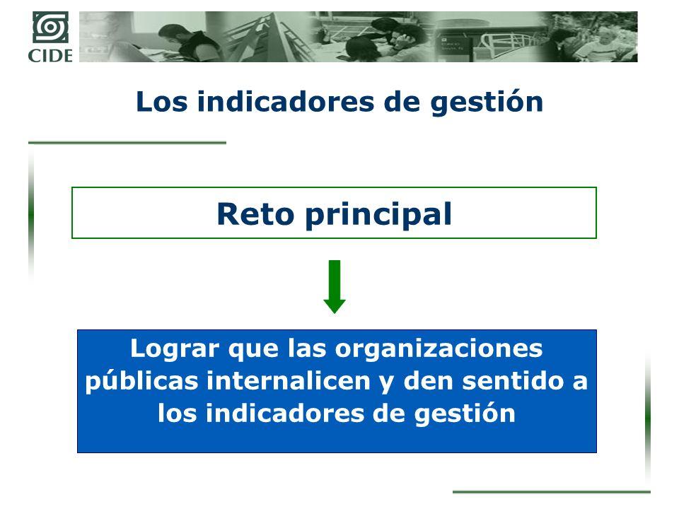Los indicadores de gestión Lograr que las organizaciones públicas internalicen y den sentido a los indicadores de gestión Reto principal