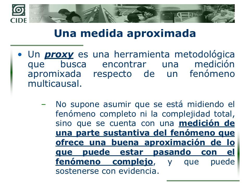 Una medida aproximada Un proxy es una herramienta metodológica que busca encontrar una medición apromixada respecto de un fenómeno multicausal.