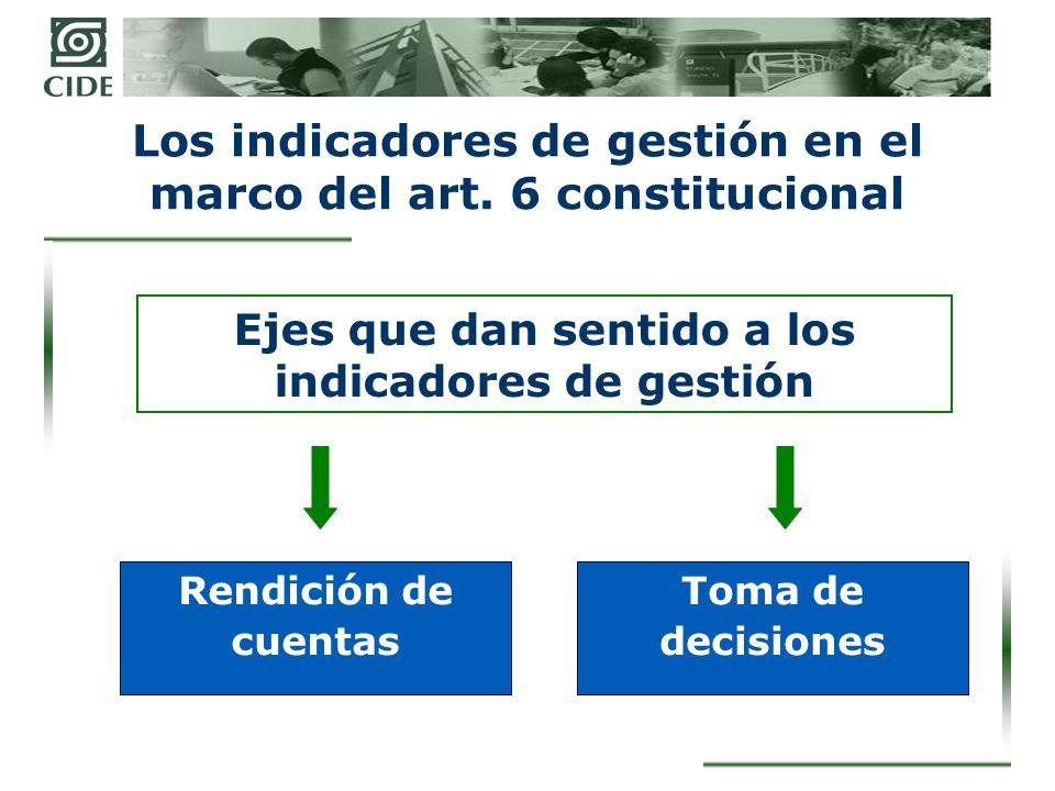 Los indicadores de gestión en el marco del art.