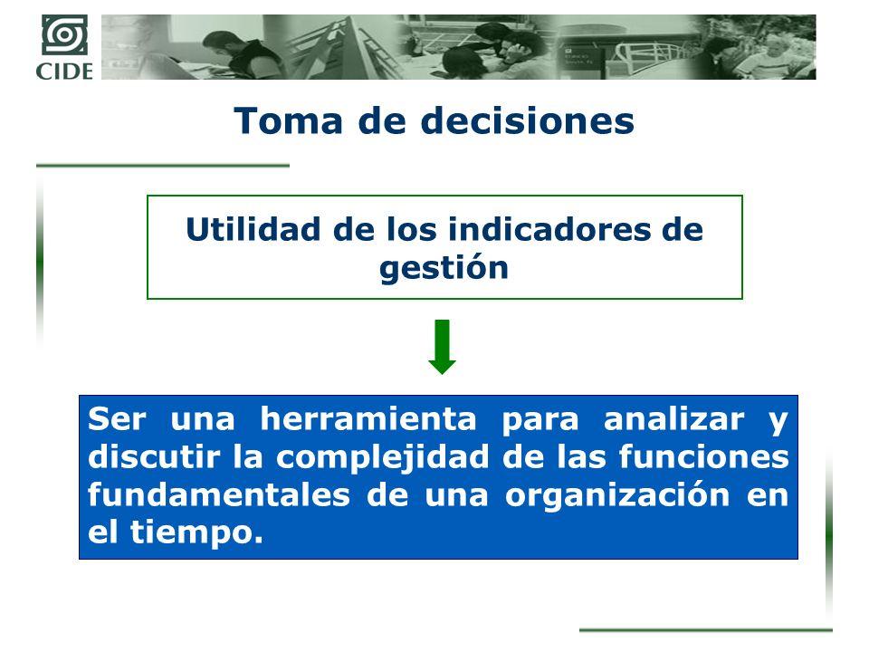 Toma de decisiones Ser una herramienta para analizar y discutir la complejidad de las funciones fundamentales de una organización en el tiempo.