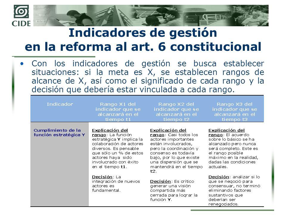Indicadores de gestión en la reforma al art.
