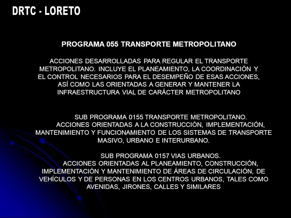 PROGRAMA 055 TRANSPORTE METROPOLITANO ACCIONES DESARROLLADAS PARA REGULAR EL TRANSPORTE METROPOLITANO.