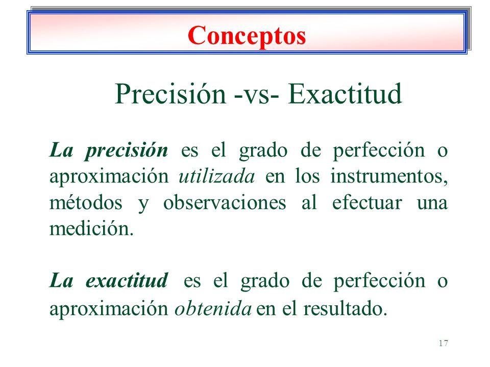 17 Conceptos La precisión es el grado de perfección o aproximación utilizada en los instrumentos, métodos y observaciones al efectuar una medición. La