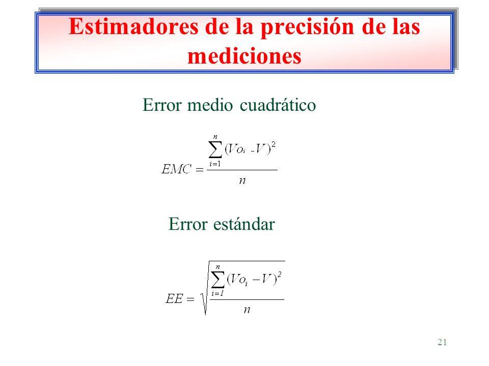 21 Estimadores de la precisión de las mediciones Error medio cuadrático Error estándar