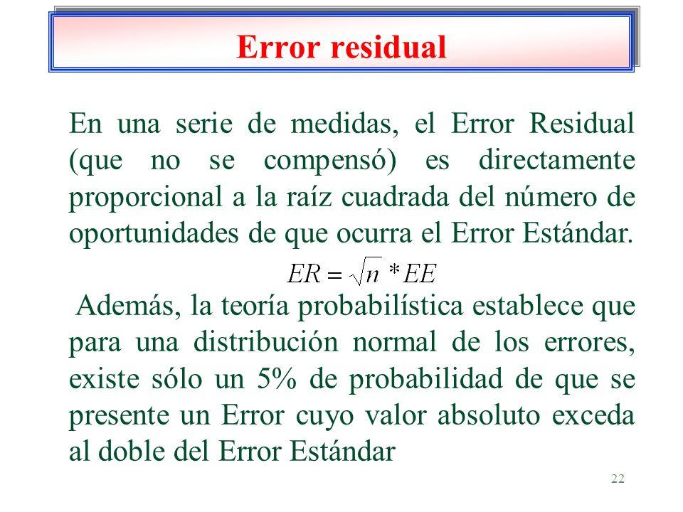 22 Error residual En una serie de medidas, el Error Residual (que no se compensó) es directamente proporcional a la raíz cuadrada del número de oportu