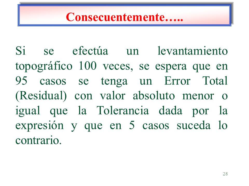 28 Consecuentemente….. Si se efectúa un levantamiento topográfico 100 veces, se espera que en 95 casos se tenga un Error Total (Residual) con valor ab