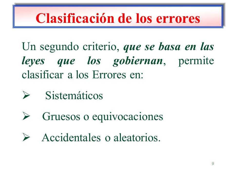 9 Clasificación de los errores Un segundo criterio, que se basa en las leyes que los gobiernan, permite clasificar a los Errores en: Sistemáticos Grue