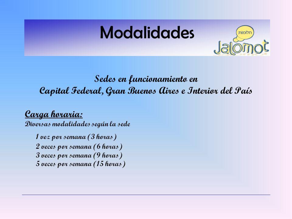 Modalidades Sedes en funcionamiento en Capital Federal, Gran Buenos Aires e Interior del País Carga horaria: Diversas modalidades según la sede 1 vez