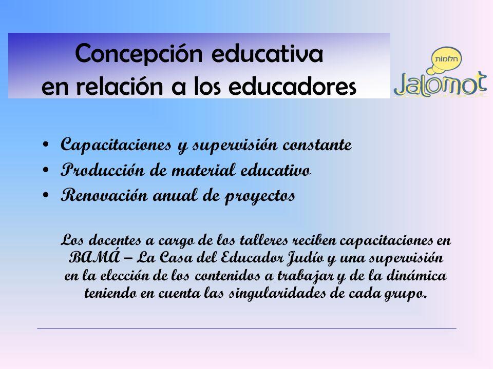Concepción educativa en relación a los educadores Capacitaciones y supervisión constante Producción de material educativo Renovación anual de proyecto