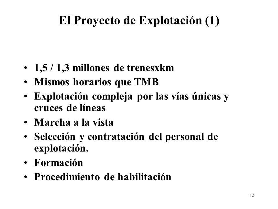 12 El Proyecto de Explotación (1) 1,5 / 1,3 millones de trenesxkm Mismos horarios que TMB Explotación compleja por las vías únicas y cruces de líneas