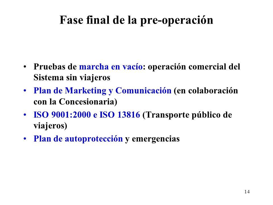 14 Fase final de la pre-operación Pruebas de marcha en vacío: operación comercial del Sistema sin viajeros Plan de Marketing y Comunicación (en colabo