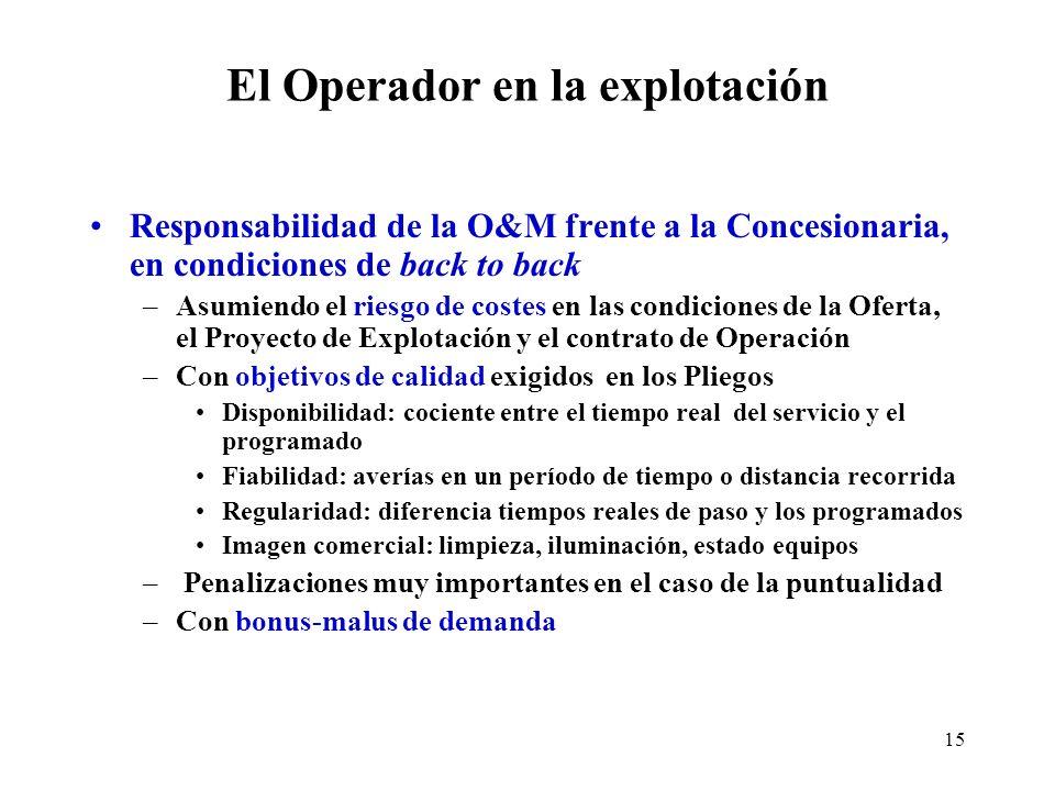 15 El Operador en la explotación Responsabilidad de la O&M frente a la Concesionaria, en condiciones de back to back –Asumiendo el riesgo de costes en