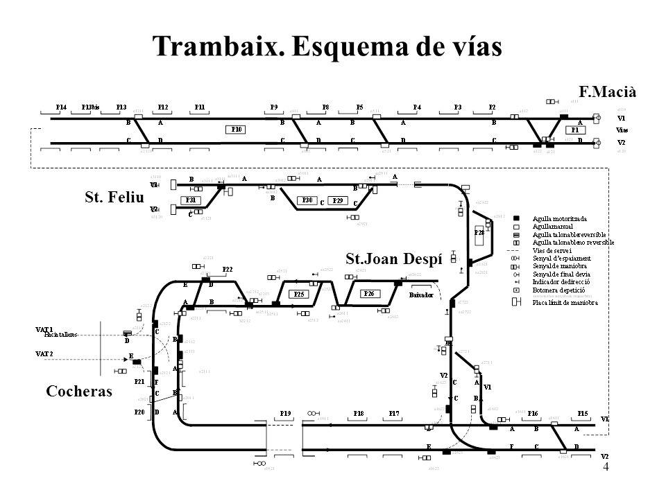 4 St. Feliu Trambaix. Esquema de vías Cocheras St.Joan Despí F.Macià