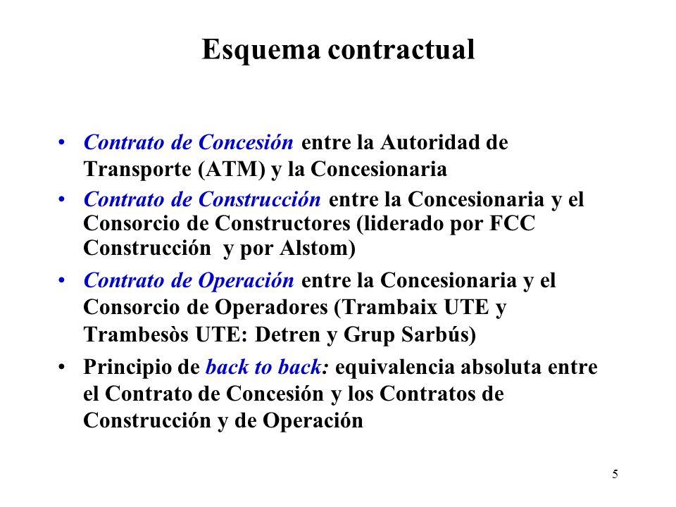 5 Esquema contractual Contrato de Concesión entre la Autoridad de Transporte (ATM) y la Concesionaria Contrato de Construcción entre la Concesionaria