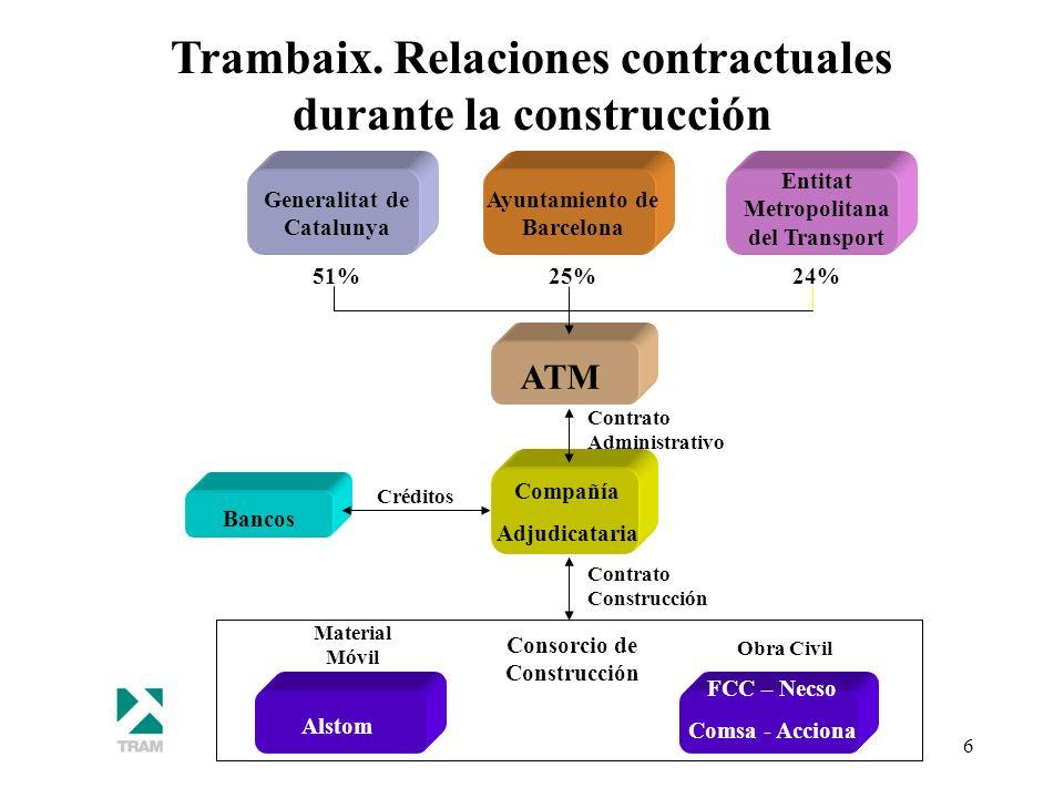 6 Bancos Compañía Adjudicataria Generalitat de Catalunya Ayuntamiento de Barcelona Entitat Metropolitana del Transport Contrato Administrativo Crédito