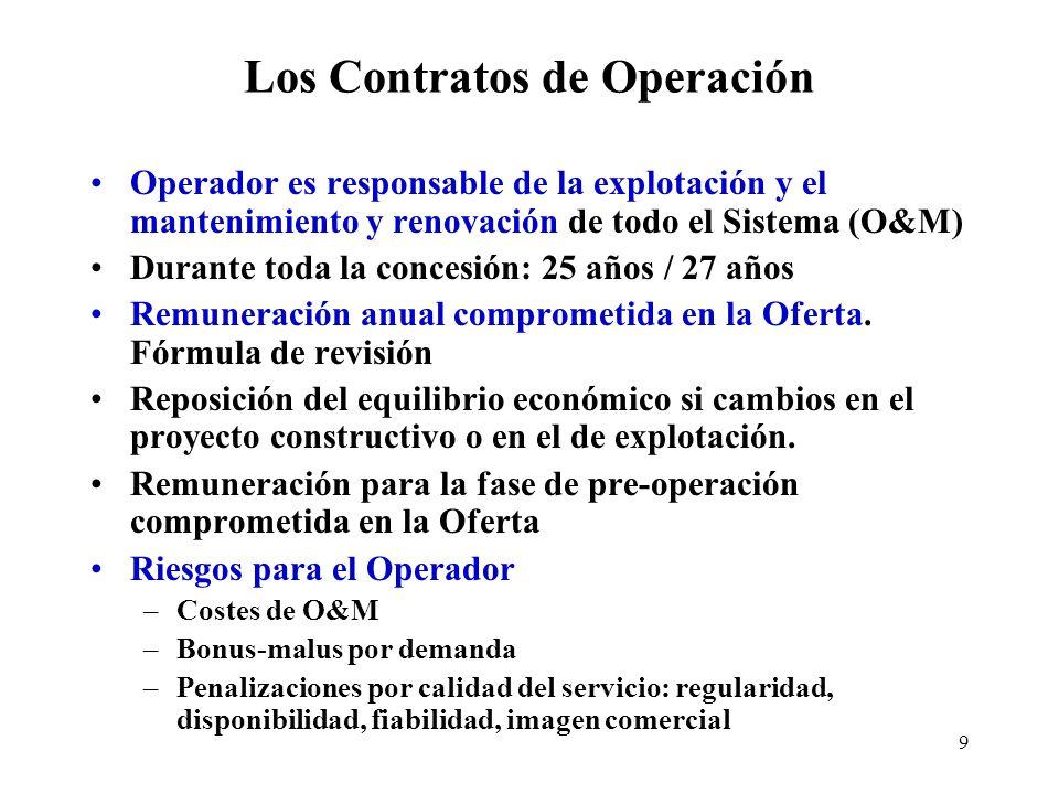 9 Los Contratos de Operación Operador es responsable de la explotación y el mantenimiento y renovación de todo el Sistema (O&M) Durante toda la conces