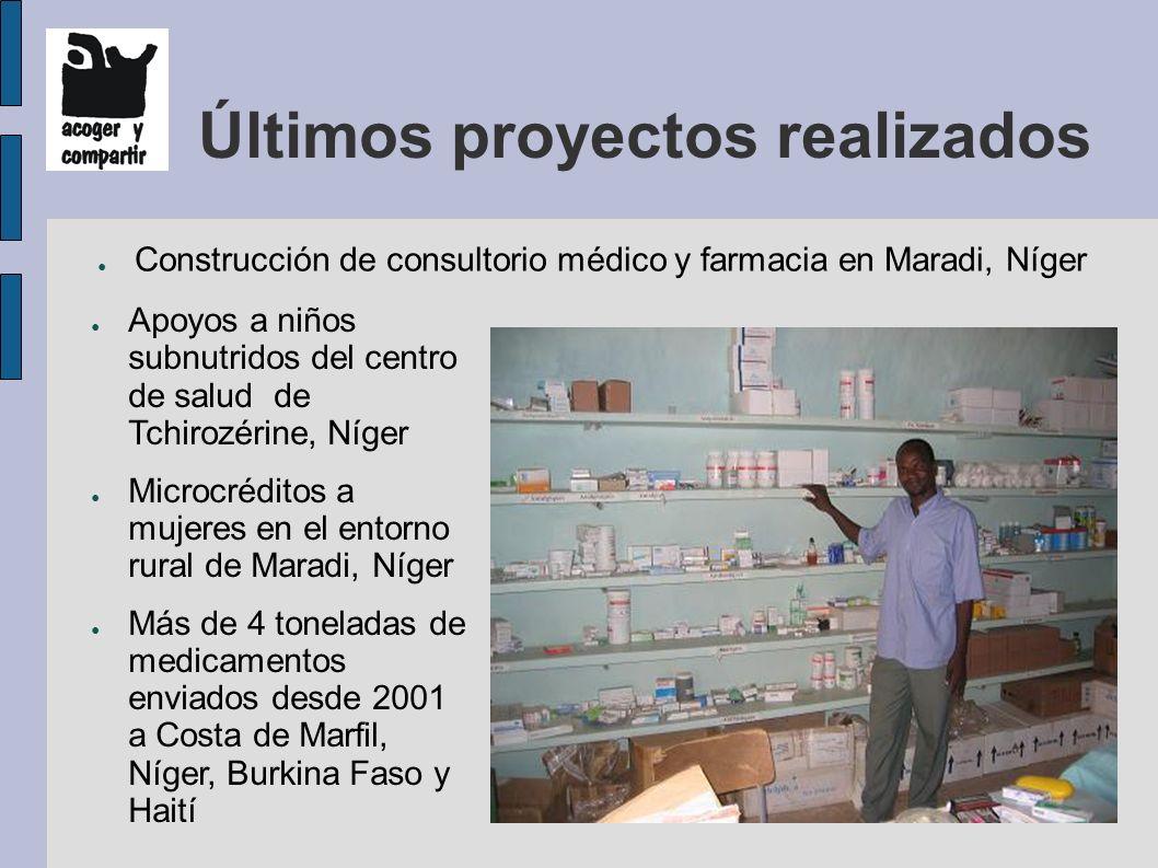 Últimos proyectos realizados Construcción de consultorio médico y farmacia en Maradi, Níger Apoyos a niños subnutridos del centro de salud de Tchirozérine, Níger Microcréditos a mujeres en el entorno rural de Maradi, Níger Más de 4 toneladas de medicamentos enviados desde 2001 a Costa de Marfil, Níger, Burkina Faso y Haití