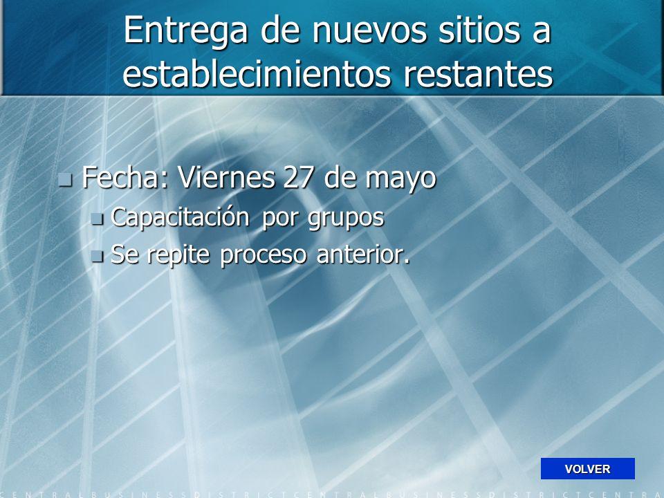 Entrega de nuevos sitios a establecimientos restantes Fecha: Viernes 27 de mayo Fecha: Viernes 27 de mayo Capacitación por grupos Capacitación por grupos Se repite proceso anterior.