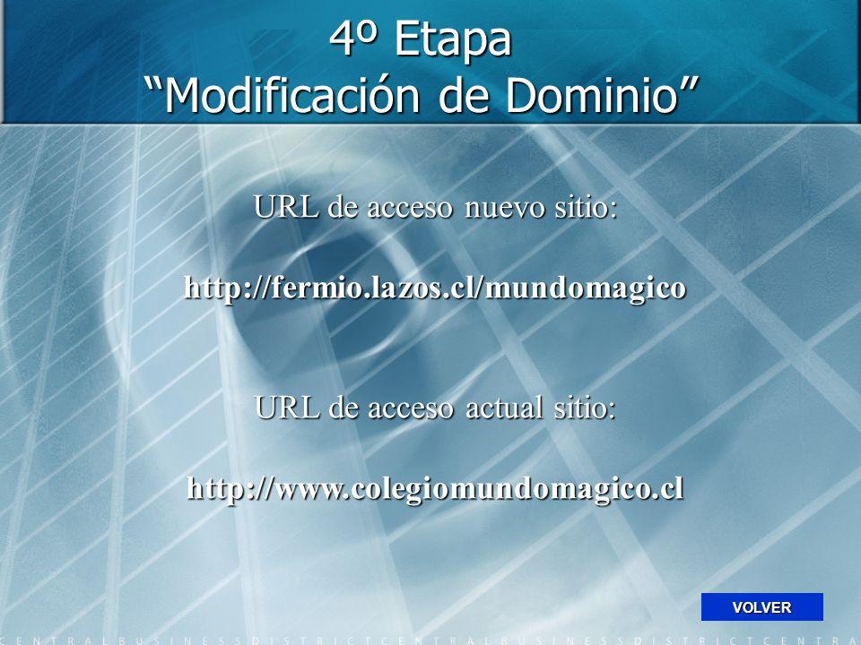 4º Etapa Modificación de Dominio URL de acceso nuevo sitio: http://fermio.lazos.cl/mundomagico URL de acceso actual sitio: http://www.colegiomundomagico.cl VOLVER