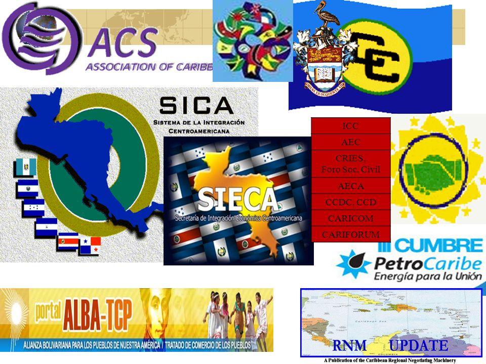 ICC AEC CRIES, Foro Soc. Civil AECA CCDC, CCD CARICOM CARIFORUM