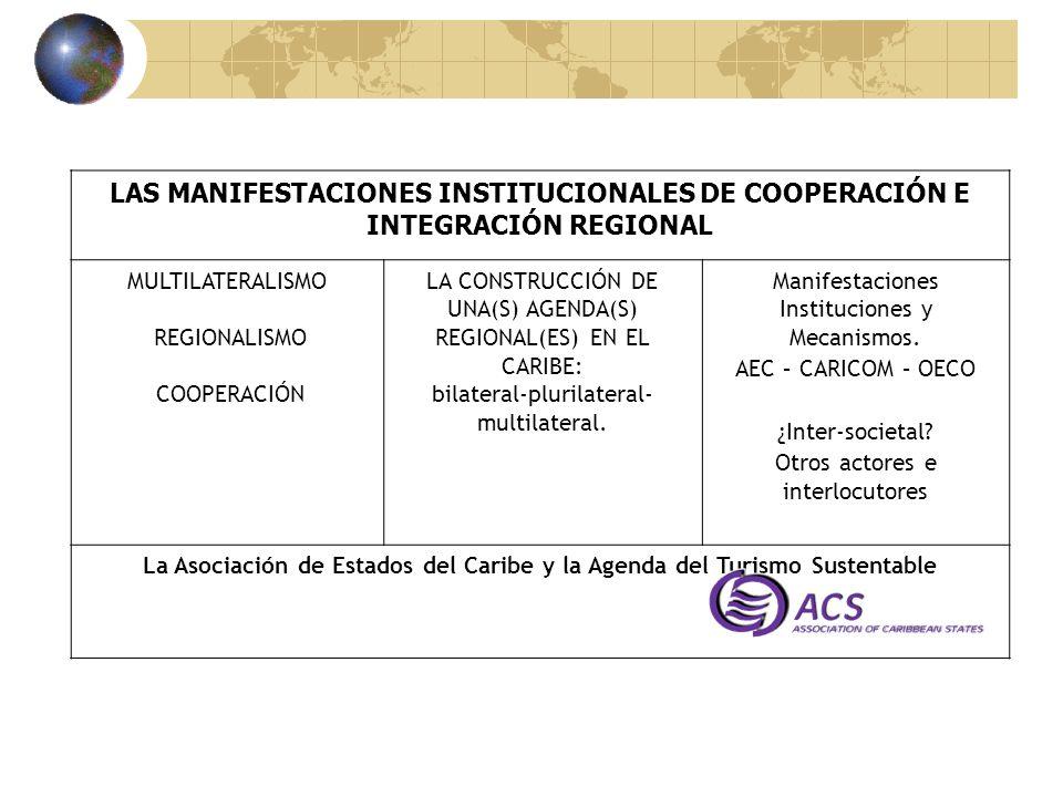LAS MANIFESTACIONES INSTITUCIONALES DE COOPERACIÓN E INTEGRACIÓN REGIONAL MULTILATERALISMO REGIONALISMO COOPERACIÓN LA CONSTRUCCIÓN DE UNA(S) AGENDA(S
