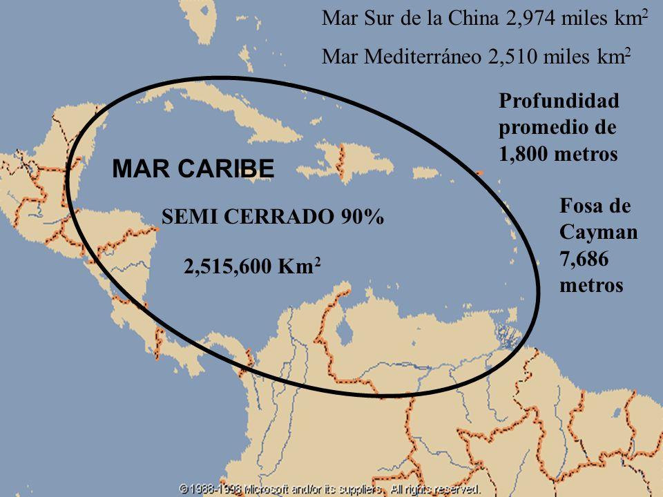 Mirna Yonis/2007 MAR CARIBE 2,515,600 Km 2 SEMI CERRADO 90% Mar Sur de la China 2,974 miles km 2 Mar Mediterráneo 2,510 miles km 2 Profundidad promedi