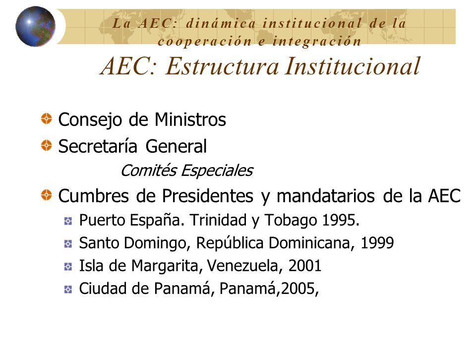 La AEC: dinámica institucional de la cooperación e integración AEC: Estructura Institucional Consejo de Ministros Secretaría General Comités Especiale