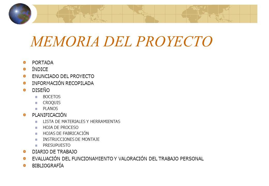 MEMORIA DEL PROYECTO PORTADA ÍNDICE ENUNCIADO DEL PROYECTO INFORMACIÓN RECOPILADA DISEÑO BOCETOS CROQUIS PLANOS PLANIFICACIÓN LISTA DE MATERIALES Y HE