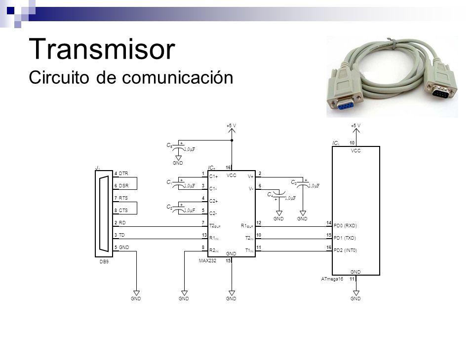 Transmisor Circuito de comunicación PD0 (RXD) PD1 (TXD) PD2 (INT0) 14 15 16 10 11 VCC GND ATmega16 IC 1 J1J1 DB9 +5 V 46782354678235 DTR DSR RTS CTS R